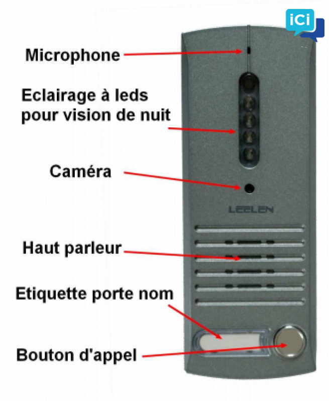 Portier électronique audio/vidéos